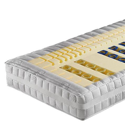 neue matratze r 252 ckenschmerzen schlecht geschlafen betten blichmann in