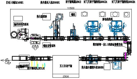 layout design for assembly line solutions english shenzhen gimech technology corporation
