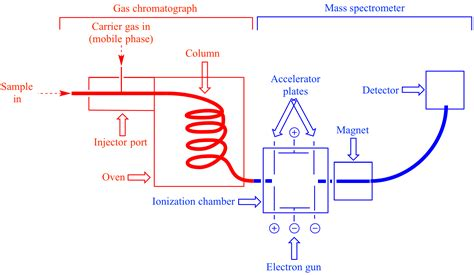 illustrated glossary of organic chemistry illustrated glossary of organic chemistry gas