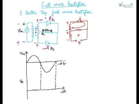 diode physics wiki diode theory wiki 28 images image gallery diode bridge file pn junction equilibrium svg