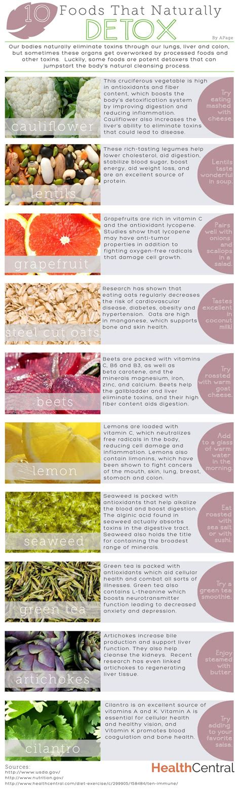 Cilantro And Clay Detox by 1000 Ideas About Detox On Nutrition
