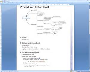 method of procedure template business process mapping peace of mind