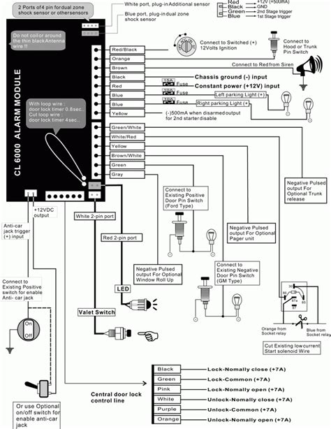 car security alarm wiring diagram wiring diagram with