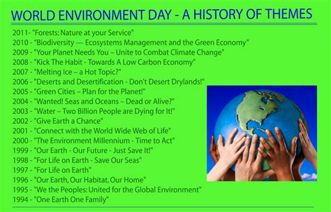 themes for an english day picturespool world environmental day wallpapers quotes