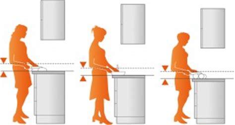 Arbeitsplattenhöhe Norm by Ergonomie In De Keuken Voorlichtingsburo Wonen