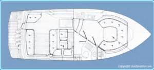 New Home Layouts Britboat Com Sealine 255 Senator Layouts