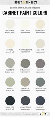 Best Kitchen Cabinet Paint Colors Painting Kitchen Cabinets Our Favorite Colors For The