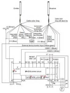 Preliminary Brake System Checks International 4300 Brake Wire Diagram Autos Post