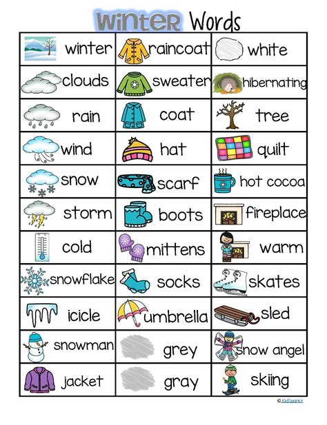 education theme words this is a concise page of words that can be used with a