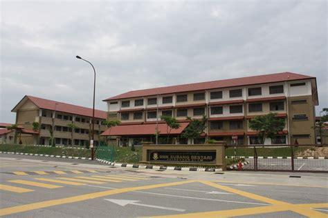 house loan calculator malaysia maybank rumah lelong bank 2017