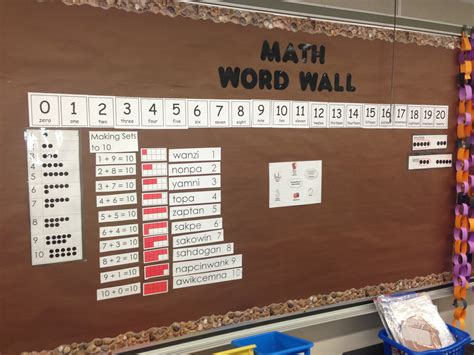 learning pattern word wall anchor charts learning out loud