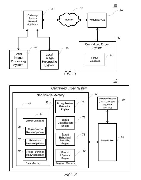 pattern classification using ensemble methods patent us8428310 pattern classification system and
