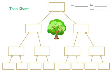 tree diagram template free tree diagram exles