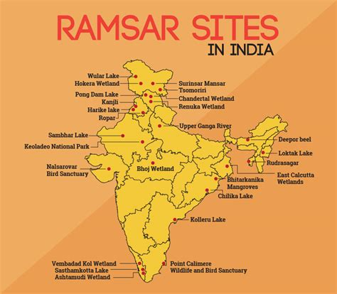 america map for upsc map of ramsar in india upsc infographics