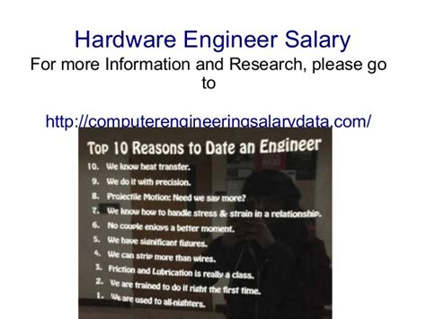 San Jose State Mba Salary Report by Computer Hardware Engineer Salary