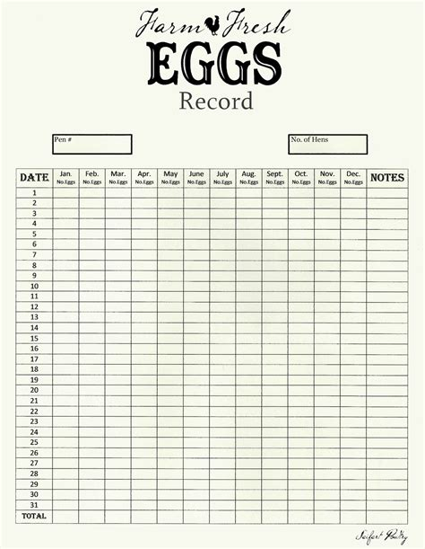 The Local Chicken Farmer Chicken Egg Production Chart Poultry Record Keeping Templates