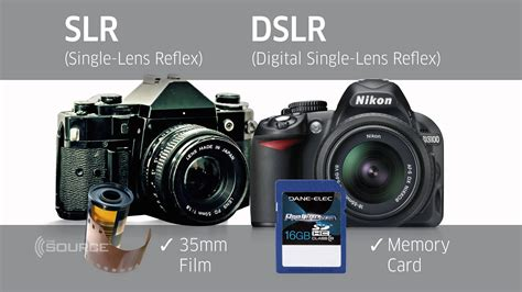 dslr or digital difference between dslr and slr scienceoholic