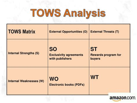 design elements matrices matrices swot and tows matrix borders vs amazon comparative analysis of organizational