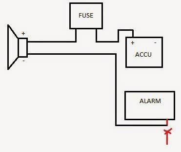 Alarm Sirine diy ganti suara alarm agya ayla dari klakson ke sirine