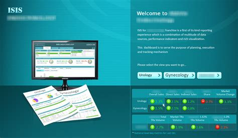 qlikview color themes abbott qlikview dashboard on behance