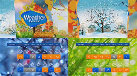 Weather Forecast After Effects Template Videohive 18842872 After Effects Project Files After Effects Weather Template
