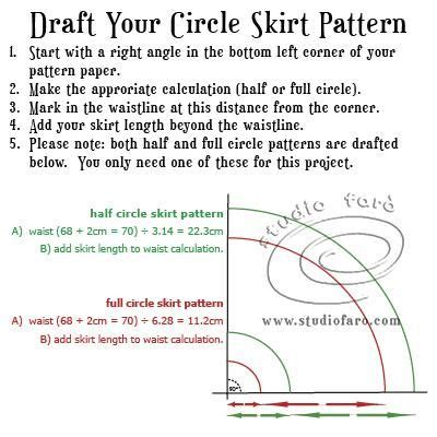 pattern making formula easy pattern making no block required well suited