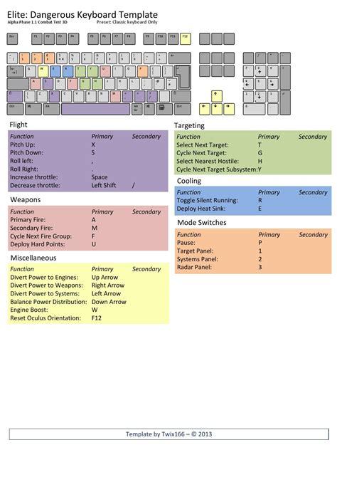 keyboard layout elite dangerous keyboard layout elite dangerous by climent alexandra issuu