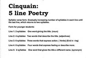 Cinquain Template by Cinquain Poem Exles Www Pixshark Images