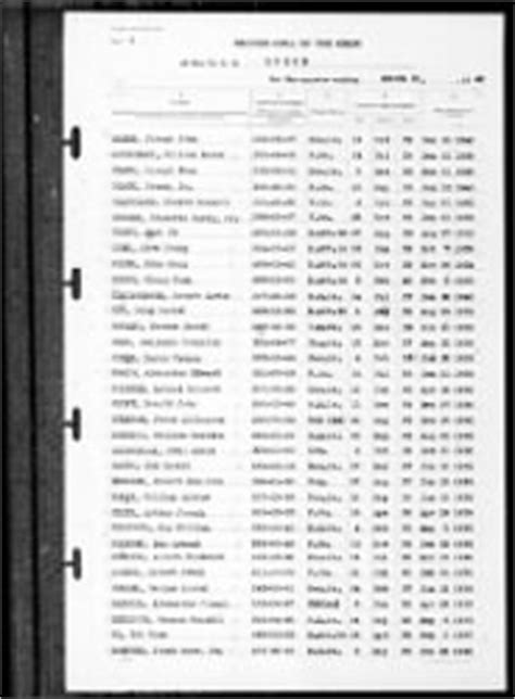 Muster Your Crew Navy Muster Rolls 1939 1949 Fold3 Blogfold3