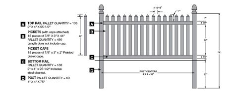 cedar fence sections bufftech danbury select cedar vinyl fence discount fence