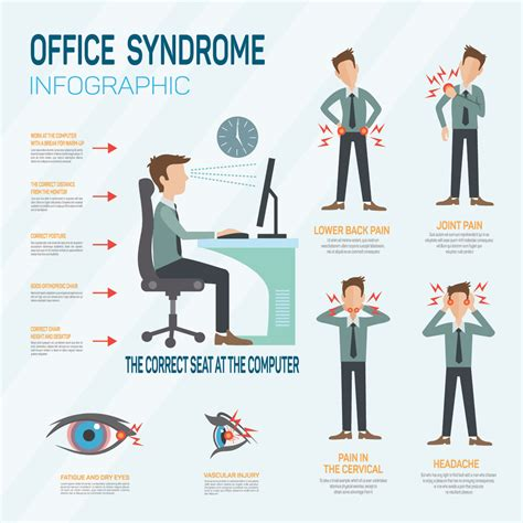 Ergonomy At Work 4 Key Ergonomic Tips For The 9 Am 5 Pm Desk Worker By