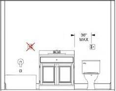 Bathroom Power Outlet Regulations Electrical Code Bathroom Woodworking Projects Plans