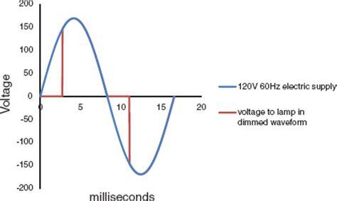 omni pedic crib mattress 100 calculating led ec mag bldgblog led tvs