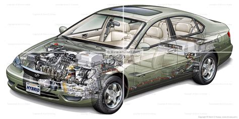 Gas Electric Hybrid Vehicles by Hybrid Vehicle Cutaway Car Stock Image