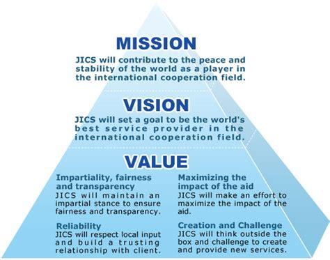 public transport council mission vision and values jics mission vision value