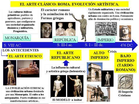 analisis comparativo de imagenes artisticas o documentales profesor de historia geograf 237 a y arte arte romano