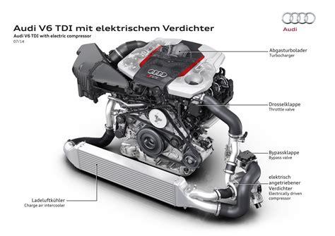 lada ad olio fai da te wat is een elektrische turbo autoblog nl