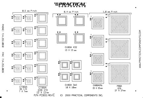 layout guidelines for bga pc011 bga fine pitch board and kit