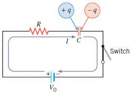 resistor capacitor combination a circuit contains a resistor in series with a cap chegg