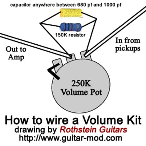 rothstein guitars  tone    player