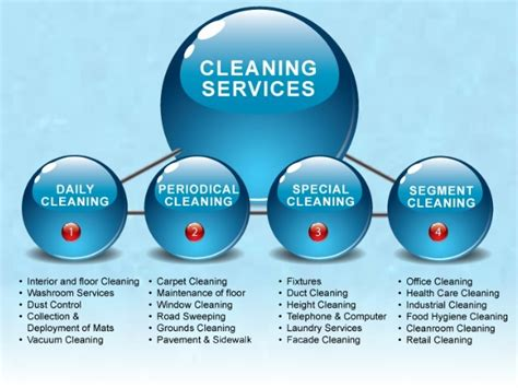 service alabama janitorial cleaning services in alabama