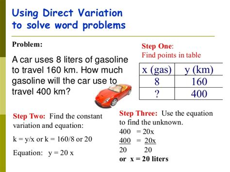 Direct And Inverse Variation Worksheet Answers