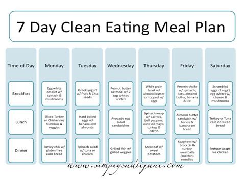 printable clean eating plan the 25 best clean eating meal plan ideas on pinterest