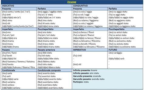 tavola dei verbi la lengua noscia tavole di coniugazione aire 232 ssere e putire