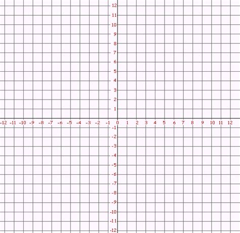coordinate plane template search results for graph paper coordinate grid