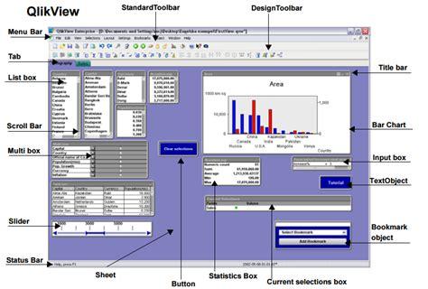 qlikview tutorial qvw introduction qlikview tutorial intellipaat com