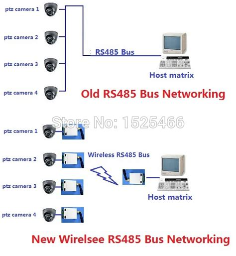 master  slave  wireless rs bus rf serial