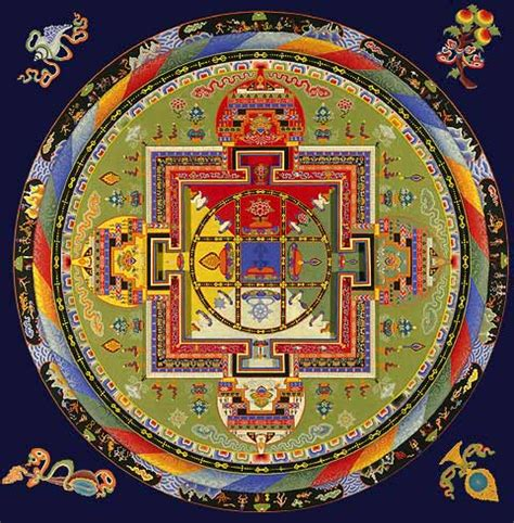 mandala meaning of colors the meaning of the mandala the of asia yamantaka