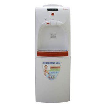 Harga Sanken Hwd Z88 daftar harga dispenser air semua merek terbaru update juli