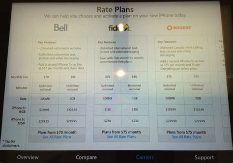 rogers home phone retention plans all pictures top